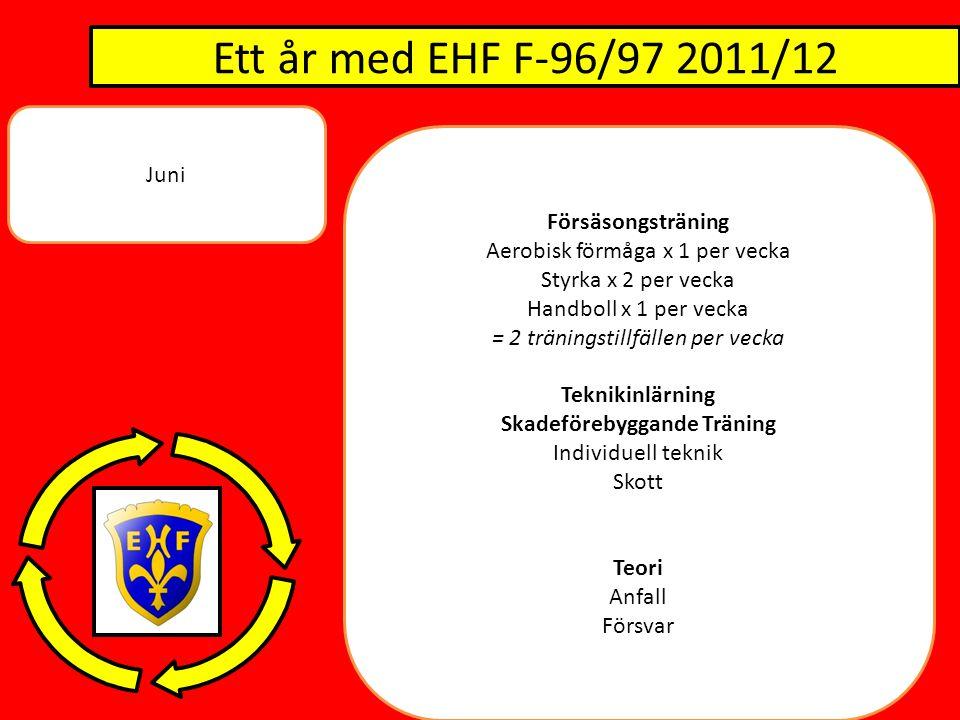 Ett år med EHF F-96/97 2011/12 Juni Försäsongsträning Aerobisk förmåga x 1 per vecka Styrka x 2 per vecka Handboll x 1 per vecka = 2 träningstillfällen per vecka Teknikinlärning Skadeförebyggande Träning Individuell teknik Skott Teori Anfall Försvar