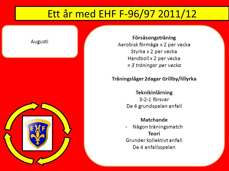 Ett år med EHF F-96/97 2011/12 Augusti Försäsongsträning Aerobisk förmåga x 2 per vecka Styrka x 2 per vecka Handboll x 2 per vecka = 3 träningar per vecka Träningsläger 2dagar Grillby/lillyrka Teknikinlärning 3-2-1 försvar De 4 grundspelen anfall Matchande -Någon träningsmatch Teori Grunder kollektivt anfall De 4 anfallsspelen