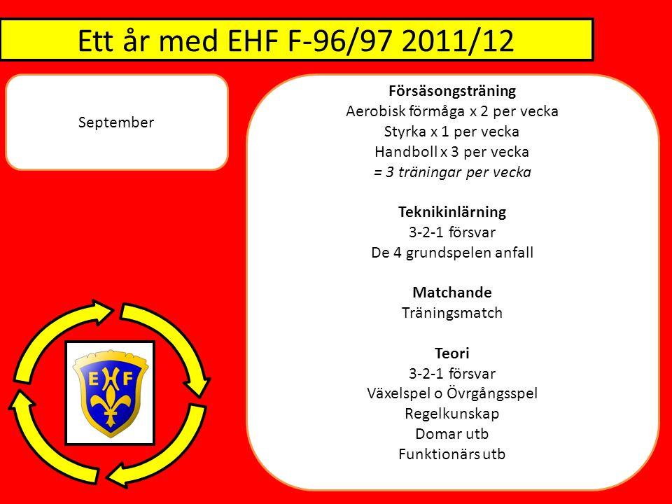 Ett år med EHF F-96/97 2011/12 September Försäsongsträning Aerobisk förmåga x 2 per vecka Styrka x 1 per vecka Handboll x 3 per vecka = 3 träningar per vecka Teknikinlärning 3-2-1 försvar De 4 grundspelen anfall Matchande Träningsmatch Teori 3-2-1 försvar Växelspel o Övrgångsspel Regelkunskap Domar utb Funktionärs utb