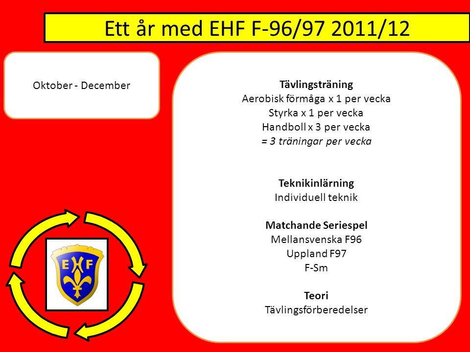 Ett år med EHF F-96/97 2011/12 Oktober - December Tävlingsträning Aerobisk förmåga x 1 per vecka Styrka x 1 per vecka Handboll x 3 per vecka = 3 träningar per vecka Teknikinlärning Individuell teknik Matchande Seriespel Mellansvenska F96 Uppland F97 F-Sm Teori Tävlingsförberedelser