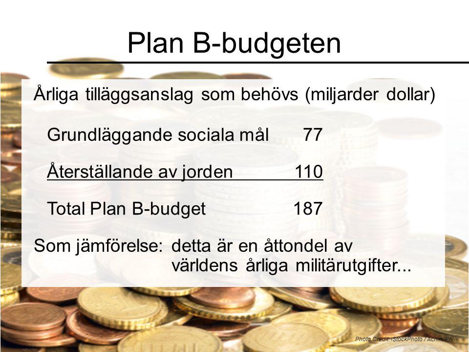 Plan B-budgeten Årliga tilläggsanslag som behövs (miljarder dollar) Photo Credit: iStockPhoto / Achim Prill Grundläggande sociala mål77 Återställande av jorden110 Total Plan B-budget187 Som jämförelse:detta är en åttondel av världens årliga militärutgifter...