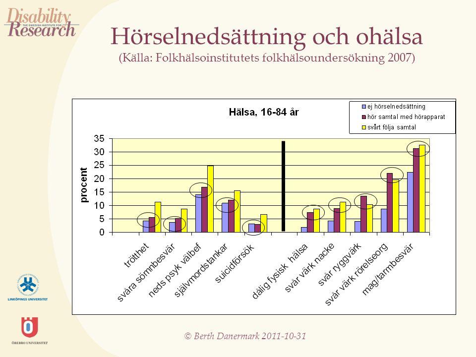 Hörselnedsättning och ohälsa (Källa: Folkhälsoinstitutets folkhälsoundersökning 2007)