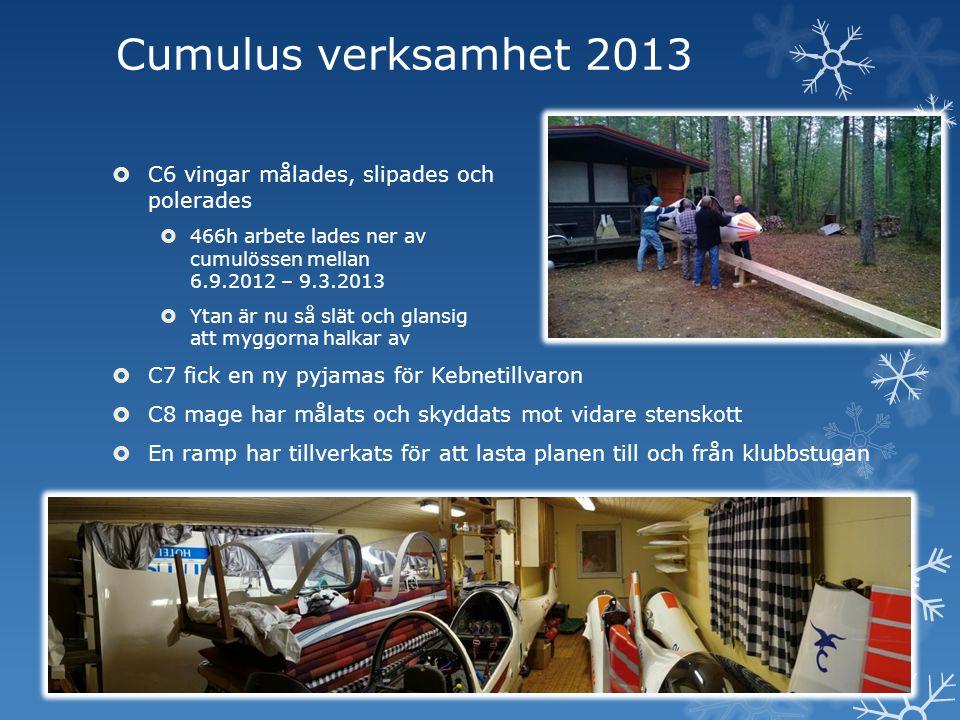 Cumulus verksamhet 2013  C6 vingar målades, slipades och polerades  466h arbete lades ner av cumulössen mellan 6.9.2012 – 9.3.2013  Ytan är nu så s