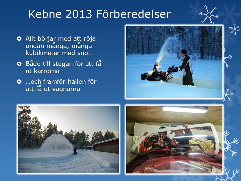 Kebne 2013 Förberedelser  Allt börjar med att röja undan många, många kubikmeter med snö…  Både till stugan för att få ut kärrorna…  …och framför hallen för att få ut vagnarna