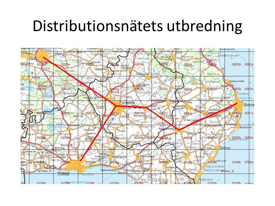 Distributionsnätets utbredning