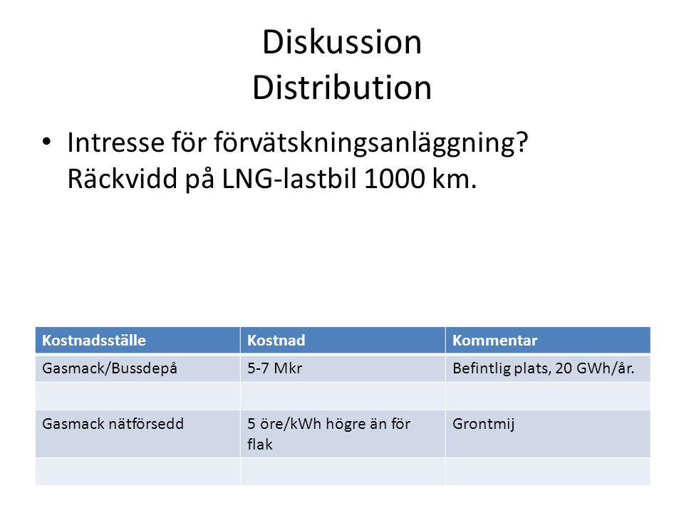 Diskussion Distribution • Intresse för förvätskningsanläggning.