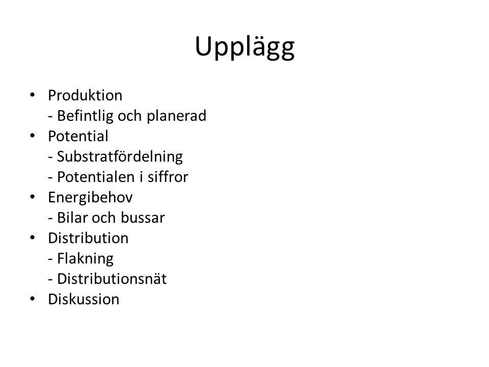 Befintlig produktion PlatsMängdGWh Rosendahl ARV1300181,26 Ystad ARV5070004,92 Hedeskoga Deponi172436216,73 Måsalycke ARV5300172,86