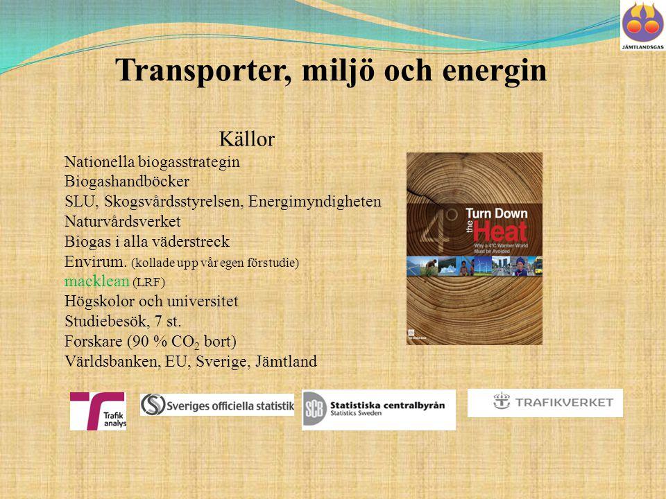 Transporter, miljö och energin Källor Nationella biogasstrategin Biogashandböcker SLU, Skogsvårdsstyrelsen, Energimyndigheten Naturvårdsverket Biogas