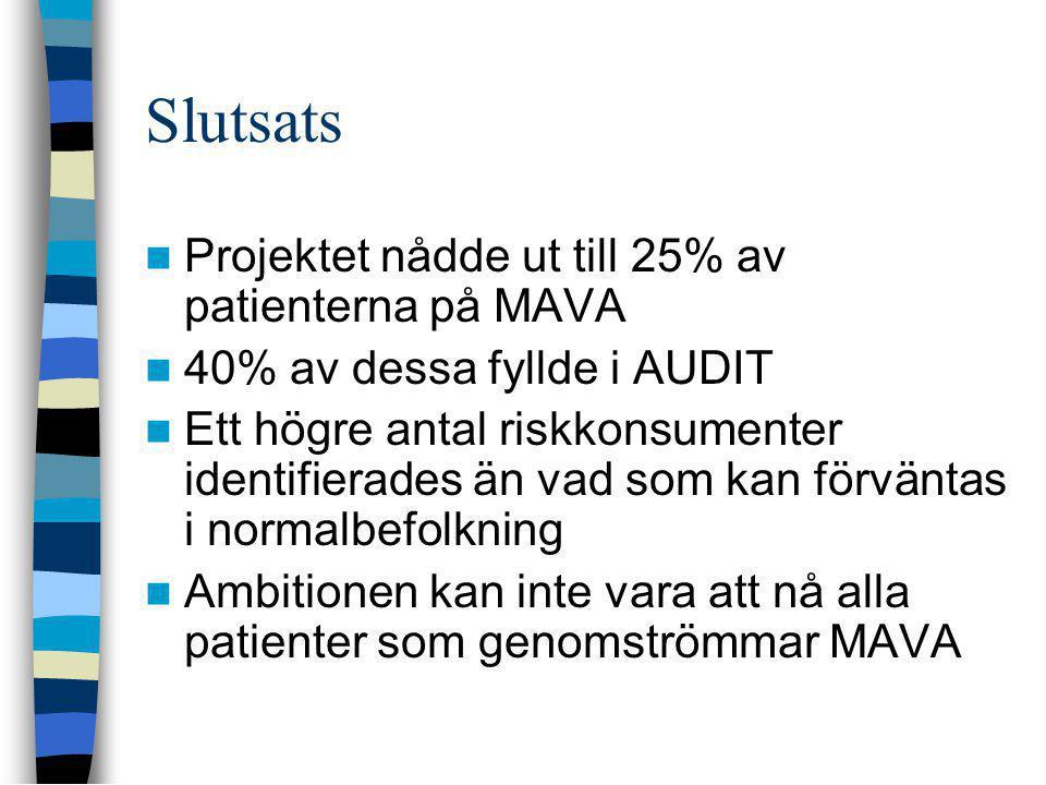 Slutsats  Projektet nådde ut till 25% av patienterna på MAVA  40% av dessa fyllde i AUDIT  Ett högre antal riskkonsumenter identifierades än vad so