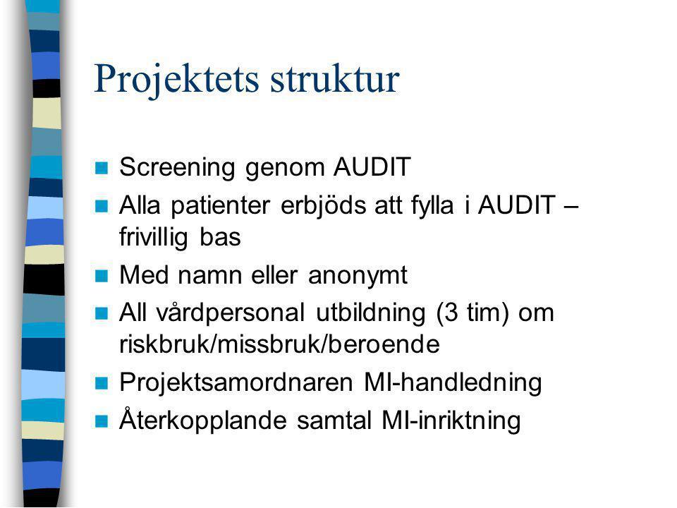 Projektets struktur  Screening genom AUDIT  Alla patienter erbjöds att fylla i AUDIT – frivillig bas  Med namn eller anonymt  All vårdpersonal utb