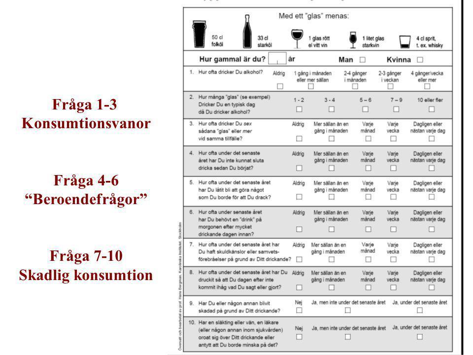 """AUDIT Fråga 1-3 Konsumtionsvanor Fråga 4-6 """"Beroendefrågor"""" Fråga 7-10 Skadlig konsumtion (Biologiska markörer)"""