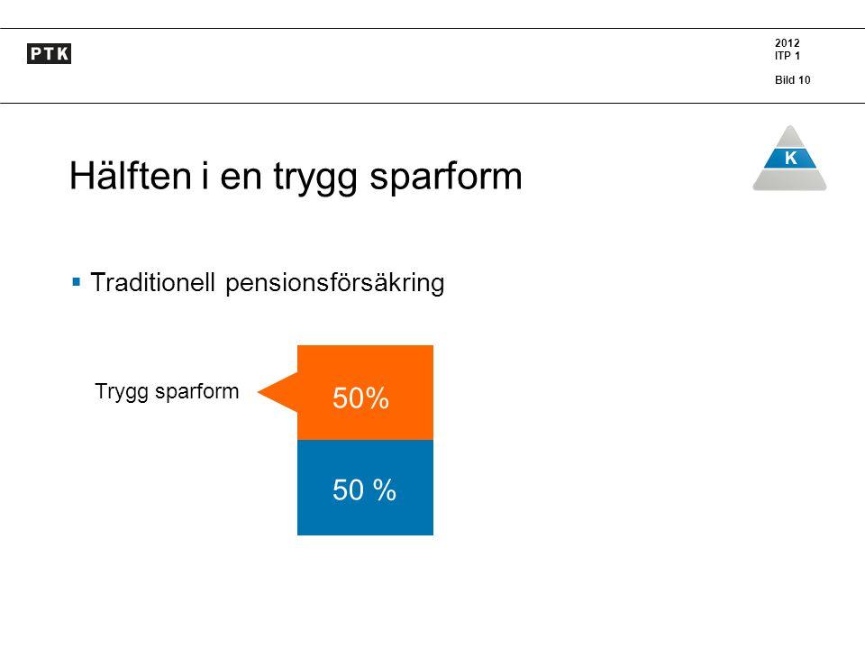 2012 ITP 1 Bild 10 K Hälften i en trygg sparform  Traditionell pensionsförsäkring Trygg sparform 50%