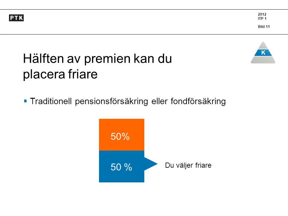 2012 ITP 1 Bild 11 K Hälften av premien kan du placera friare  Traditionell pensionsförsäkring eller fondförsäkring Du väljer friare 50%