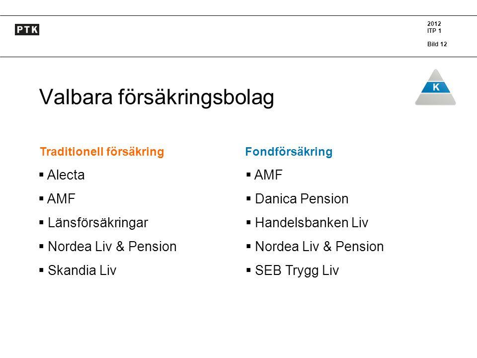 2012 ITP 1 Bild 12 K Valbara försäkringsbolag  Alecta  AMF  Länsförsäkringar  Nordea Liv & Pension  Skandia Liv Traditionell försäkringFondförsäk