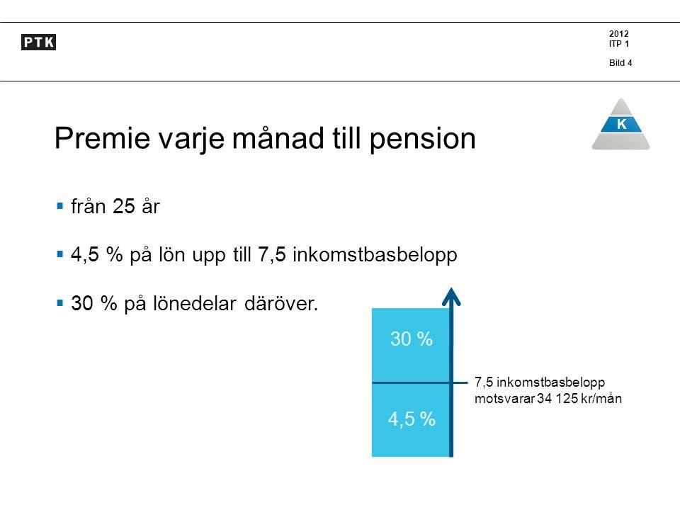2012 ITP 1 Bild 4 K Premie varje månad till pension  från 25 år  4,5 % på lön upp till 7,5 inkomstbasbelopp  30 % på lönedelar däröver. 30 % 4,5 %