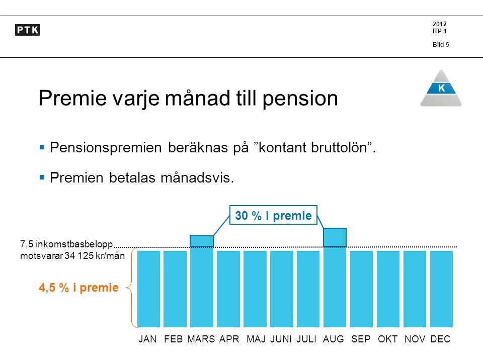 """2012 ITP 1 Bild 5 K Premie varje månad till pension  Pensionspremien beräknas på """"kontant bruttolön"""".  Premien betalas månadsvis. 7,5 inkomstbasbelo"""