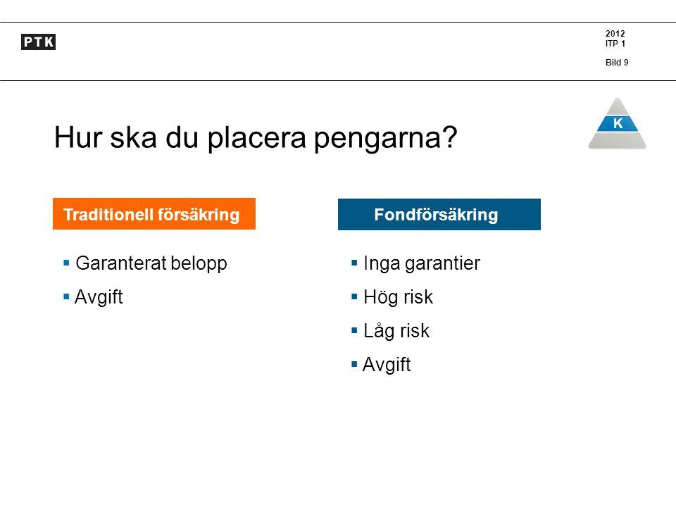 2012 ITP 1 Bild 9 K Hur ska du placera pengarna?  Garanterat belopp  Avgift Traditionell försäkringFondförsäkring  Inga garantier  Hög risk  Låg