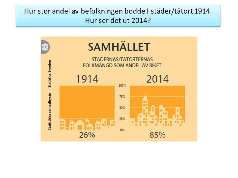 Hur stor andel av befolkningen bodde I städer/tätort 1914. Hur ser det ut 2014? Hur stor andel av befolkningen bodde I städer/tätort 1914. Hur ser det