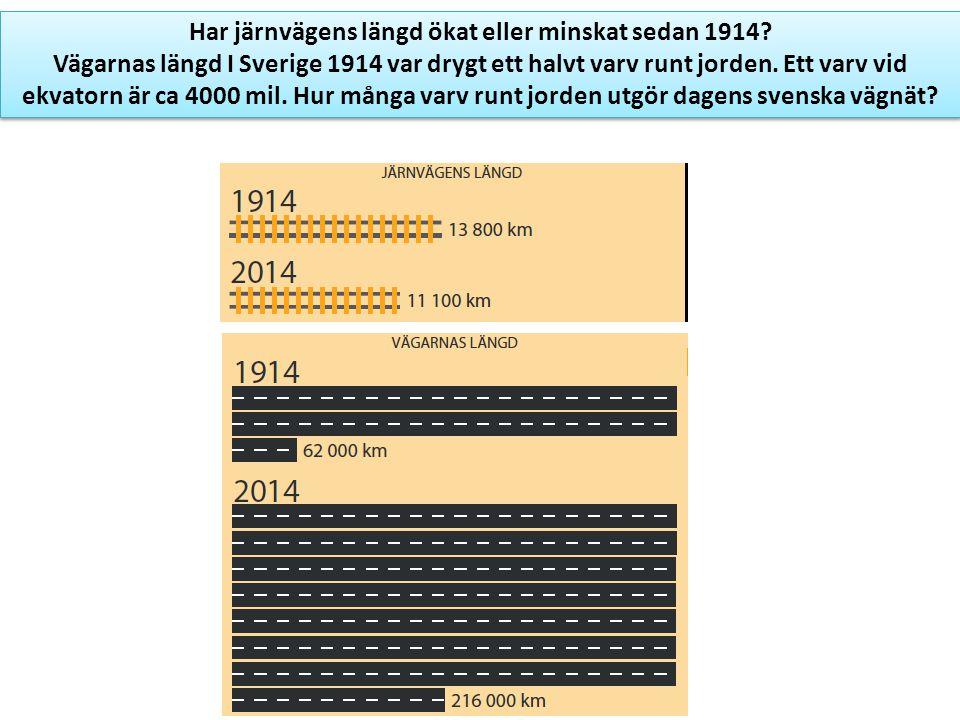 Har järnvägens längd ökat eller minskat sedan 1914? Vägarnas längd I Sverige 1914 var drygt ett halvt varv runt jorden. Ett varv vid ekvatorn är ca 40