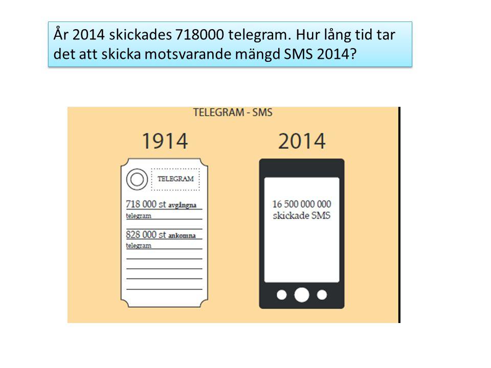 År 2014 skickades 718000 telegram. Hur lång tid tar det att skicka motsvarande mängd SMS 2014?