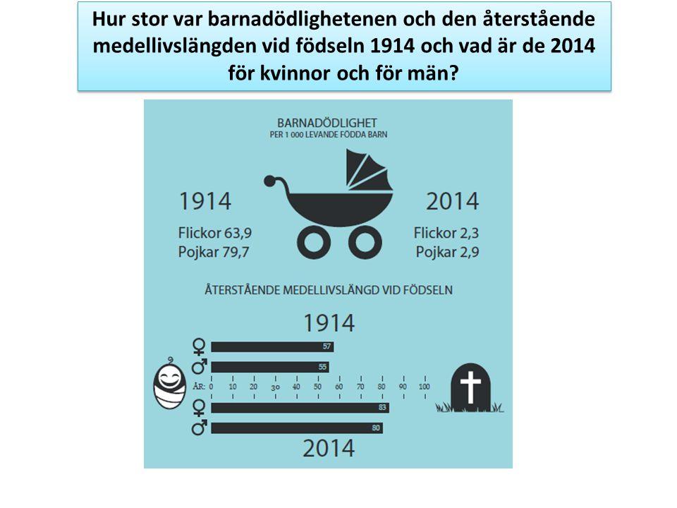 Var fanns arbetstillfällena 1914 och var finns de 2014.