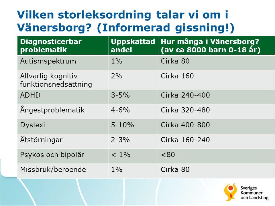 Vilken storleksordning talar vi om i Vänersborg.
