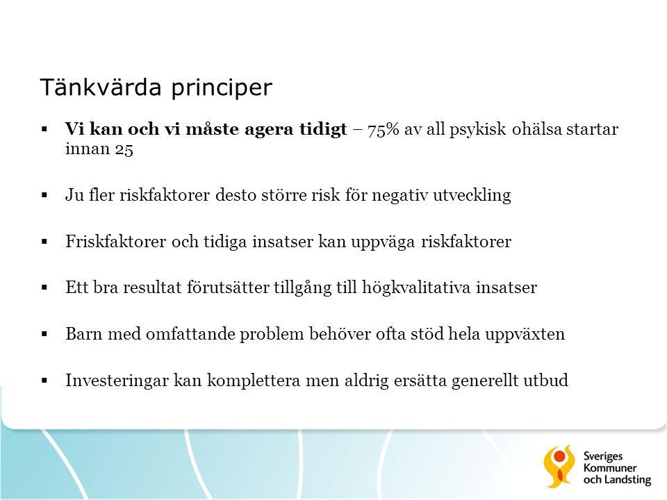 Tänkvärda principer  Vi kan och vi måste agera tidigt – 75% av all psykisk ohälsa startar innan 25  Ju fler riskfaktorer desto större risk för negativ utveckling  Friskfaktorer och tidiga insatser kan uppväga riskfaktorer  Ett bra resultat förutsätter tillgång till högkvalitativa insatser  Barn med omfattande problem behöver ofta stöd hela uppväxten  Investeringar kan komplettera men aldrig ersätta generellt utbud