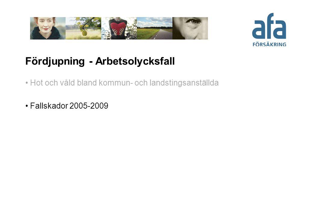 Fördjupning - Arbetsolycksfall • Hot och våld bland kommun- och landstingsanställda • Fallskador 2005-2009