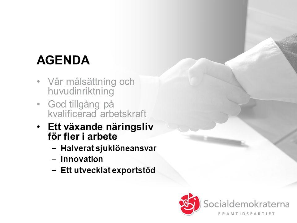 •Vår målsättning och huvudinriktning •God tillgång på kvalificerad arbetskraft •Ett växande näringsliv för fler i arbete −Halverat sjuklöneansvar −Inn