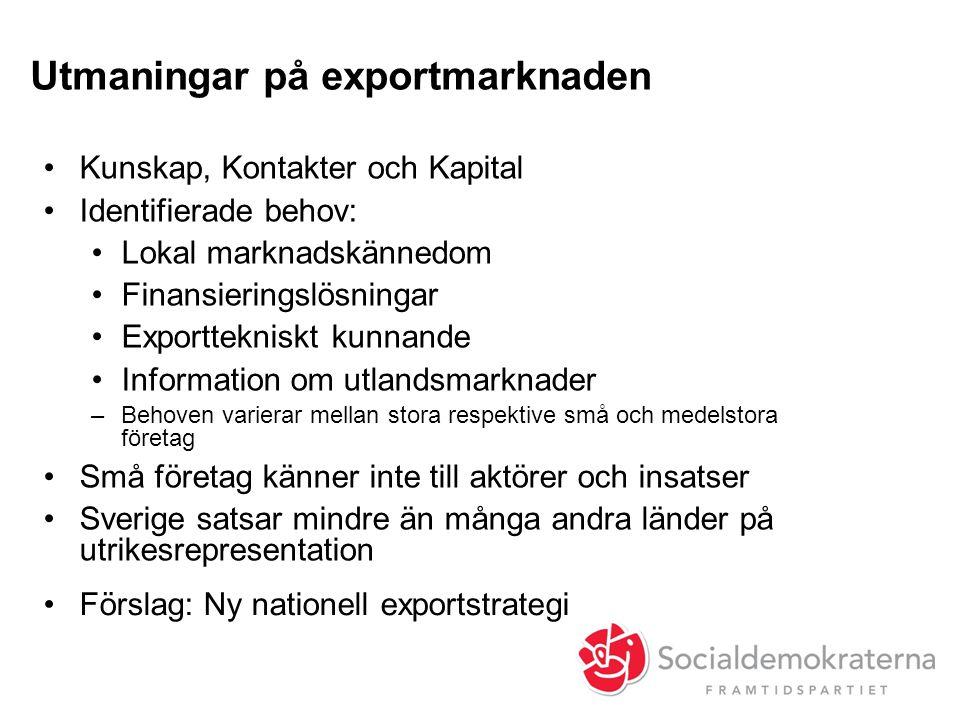 Utmaningar på exportmarknaden •Kunskap, Kontakter och Kapital •Identifierade behov: •Lokal marknadskännedom •Finansieringslösningar •Exporttekniskt ku