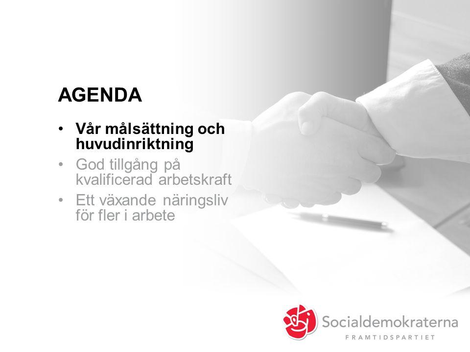 Sverige ska öka antalet personer som arbetar och antalet arbetade timmar i ekonomin så mycket att vi når lägst arbetslöshet i EU till 2020 Socialdemokraterna har satt upp ett ambitiöst mål för jobbpolitiken