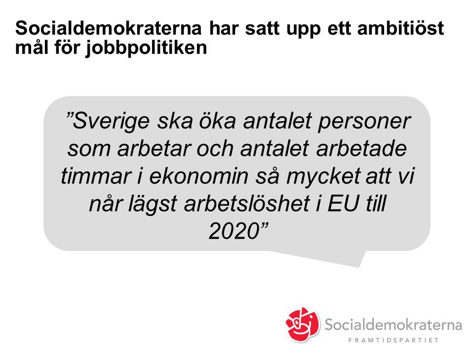 """""""Sverige ska öka antalet personer som arbetar och antalet arbetade timmar i ekonomin så mycket att vi når lägst arbetslöshet i EU till 2020"""" Socialdem"""
