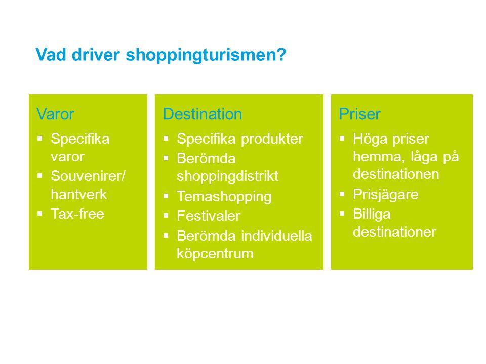 Vad driver shoppingturismen? Varor  Specifika varor  Souvenirer/ hantverk  Tax-free Destination  Specifika produkter  Berömda shoppingdistrikt 