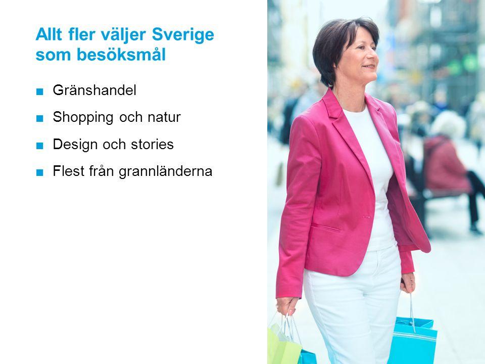 Stark ökning för svensk shoppingturism ■Svensk shoppingturism omsatte 80 miljarder kronor år 2010, vilket innebar en fördubbling jämfört med år 2005 ■30 procent av turisternas utlägg hamnar i handeln.