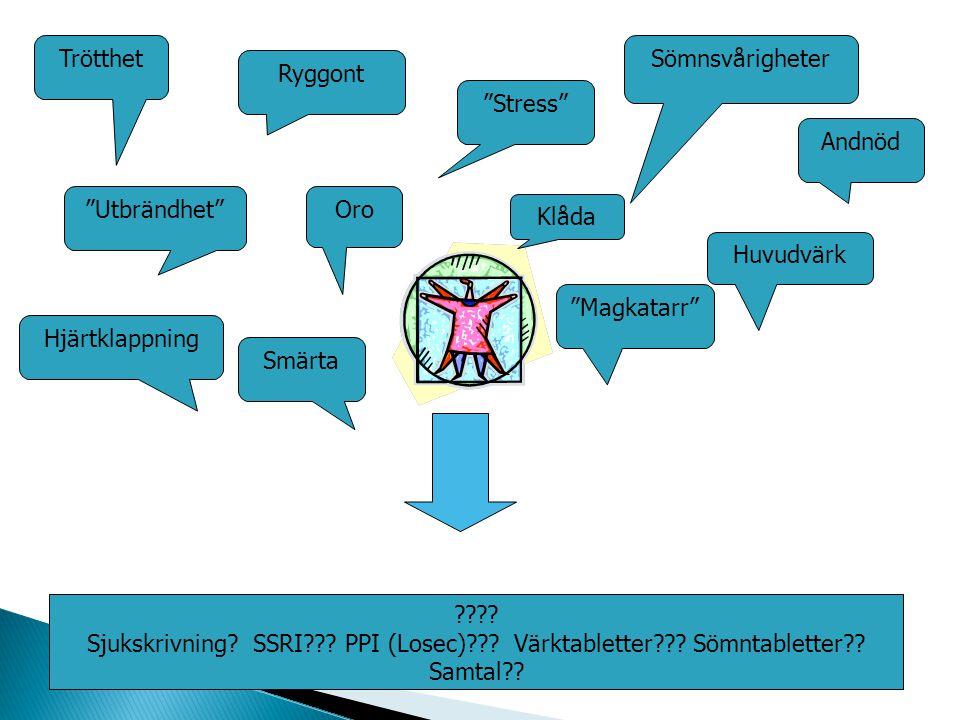 Ångestsyndrom  Paniksyndrom ev + Agorafobi  GAD Generaliserat ångestsyndrom  Social fobi  Specifika fobier  OCD Tvångssyndrom  Hypokondri  PTSD
