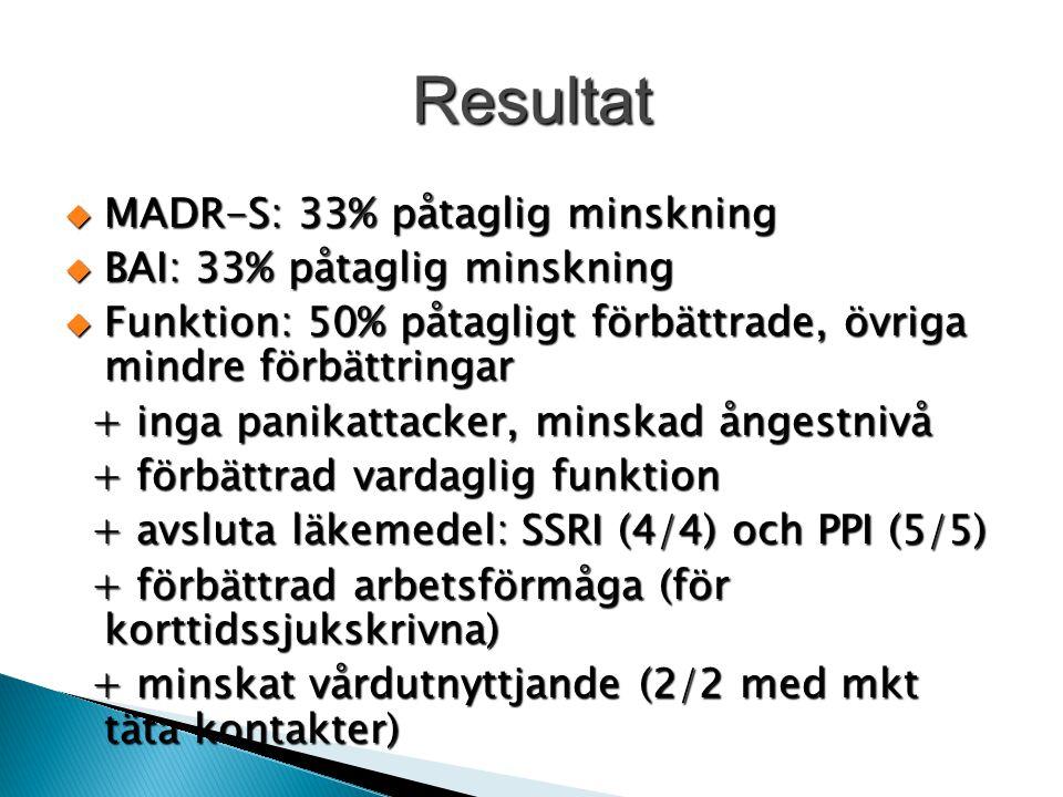 Resultat  MADR-S: 33% påtaglig minskning  BAI: 33% påtaglig minskning  Funktion: 50% påtagligt förbättrade, övriga mindre förbättringar + inga pani