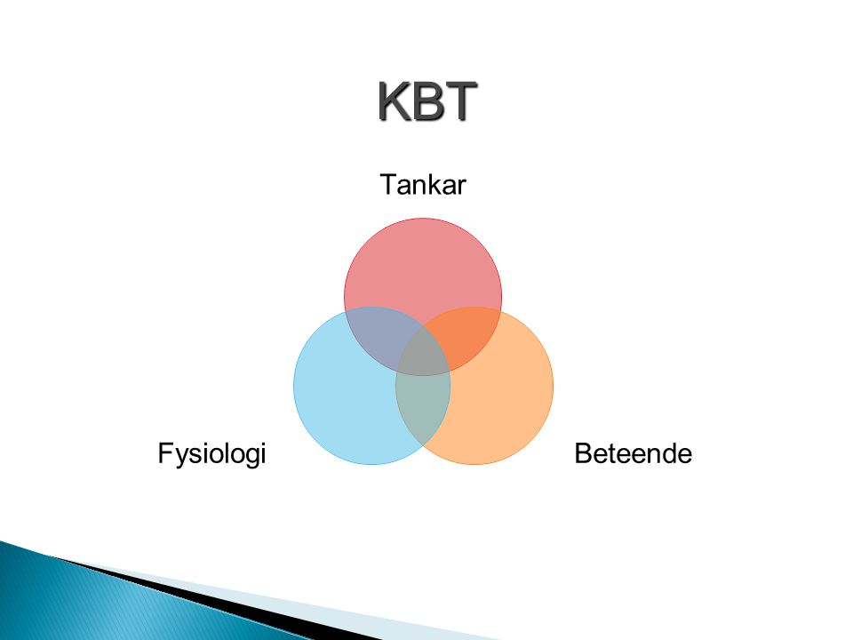 KBT Tankar BeteendeFysiologi