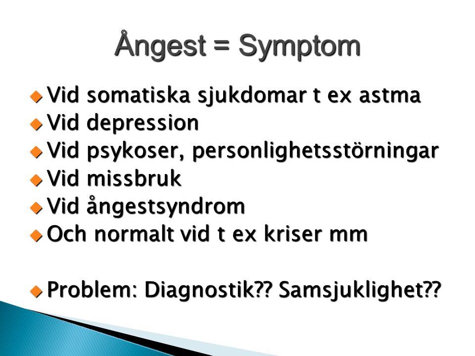 Ångest = Symptom  Vid somatiska sjukdomar t ex astma  Vid depression  Vid psykoser, personlighetsstörningar  Vid missbruk  Vid ångestsyndrom  Oc