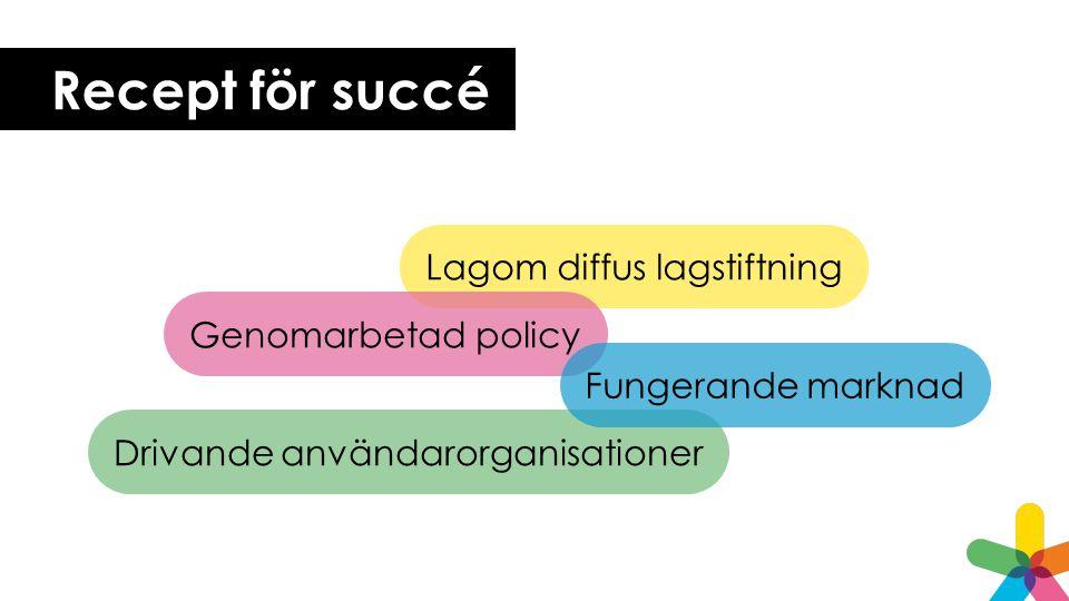 Recept för succé Lagom diffus lagstiftning Genomarbetad policy Drivande användarorganisationer Fungerande marknad