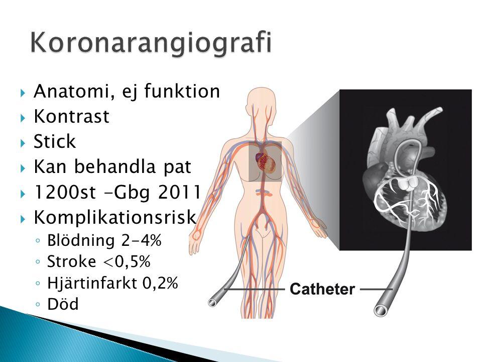 Koronarangiografi  Anatomi, ej funktion  Kontrast  Stick  Kan behandla pat  1200st -Gbg 2011  Komplikationsrisk ◦ Blödning 2-4% ◦ Stroke <0,5% ◦