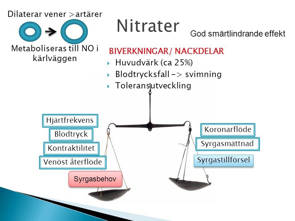 Dilaterar vener >artärer Metaboliseras till NO i kärlväggen Hjärtfrekvens Blodtryck Venöst återflöde Koronarflöde Syrgasmättnad Syrgastillförsel Kontr