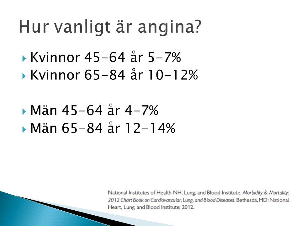  Kvinnor 45-64 år 5-7%  Kvinnor 65-84 år 10-12%  Män 45-64 år 4-7%  Män 65-84 år 12-14%