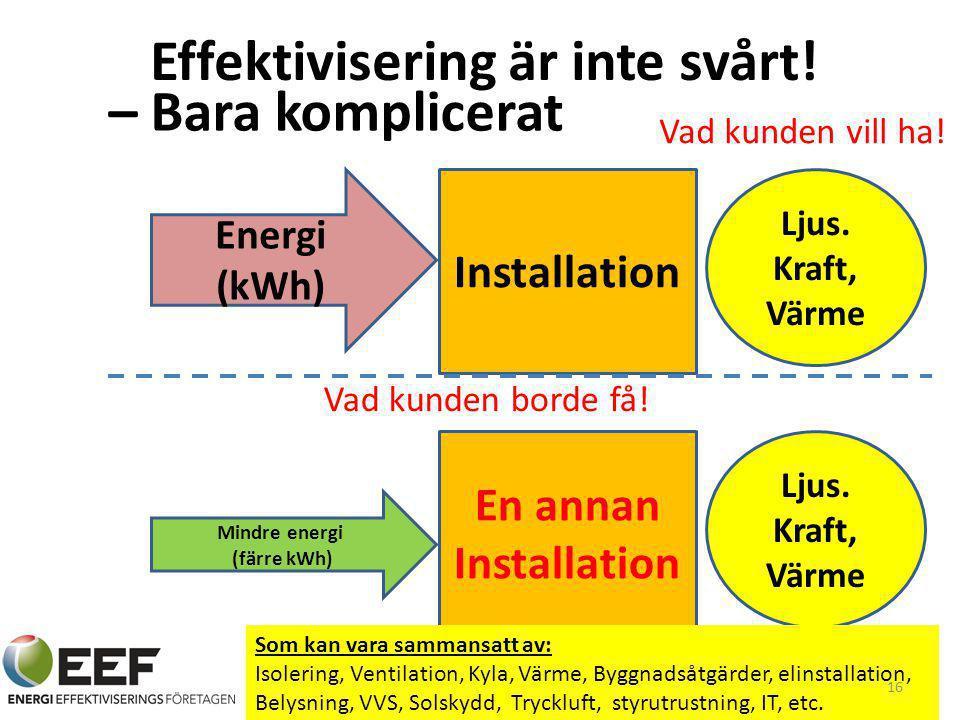 Vad kunden vill ha! Ljus. Kraft, Värme Installation Energi (kWh) Vad kunden borde få! Ljus. Kraft, Värme En annan Installation Mindre energi (färre kW