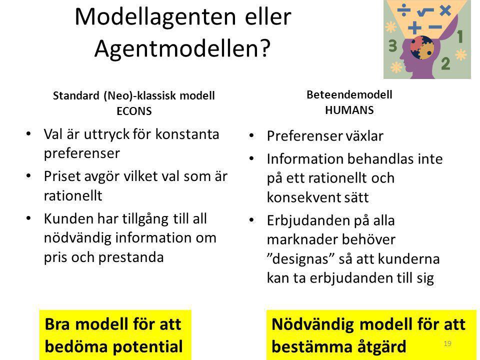 Modellagenten eller Agentmodellen? Standard (Neo)-klassisk modell ECONS • Val är uttryck för konstanta preferenser • Priset avgör vilket val som är ra