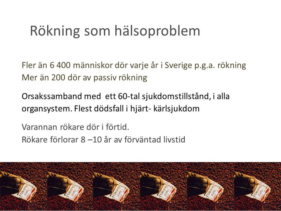 Fler än 6 400 människor dör varje år i Sverige p.g.a. rökning Mer än 200 dör av passiv rökning Orsakssamband med ett 60-tal sjukdomstillstånd, i alla