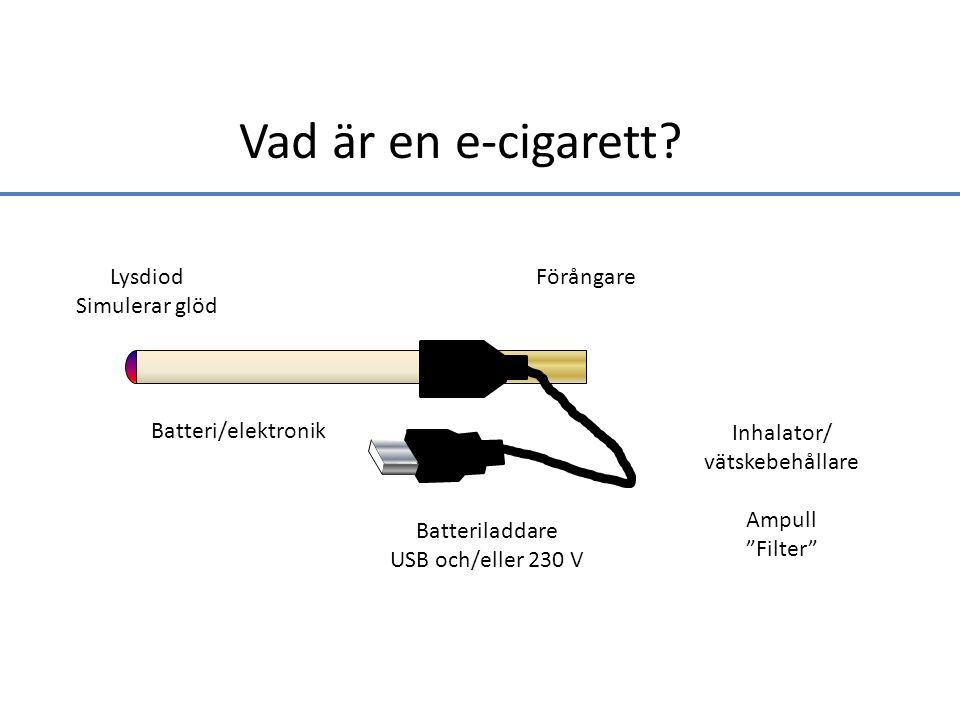 Inhalator/ vätskebehållare Ampull Filter Förångare Batteri/elektronik Lysdiod Simulerar glöd Vad är en e-cigarett.