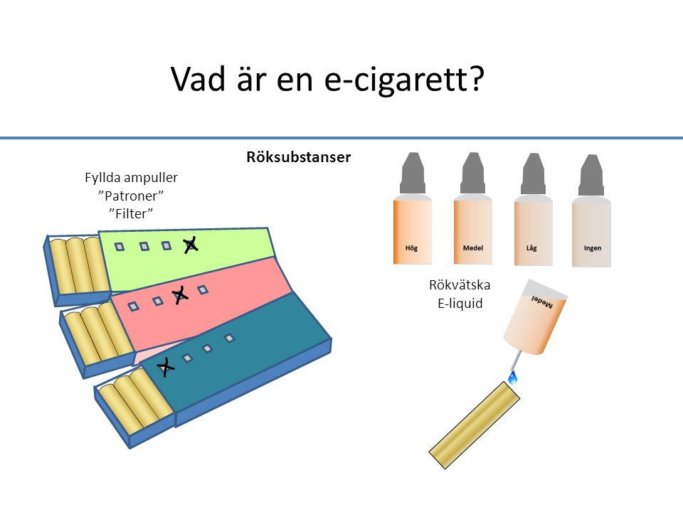 """Röksubstanser Fyllda ampuller """"Patroner"""" """"Filter"""" Rökvätska E-liquid Vad är en e-cigarett?"""