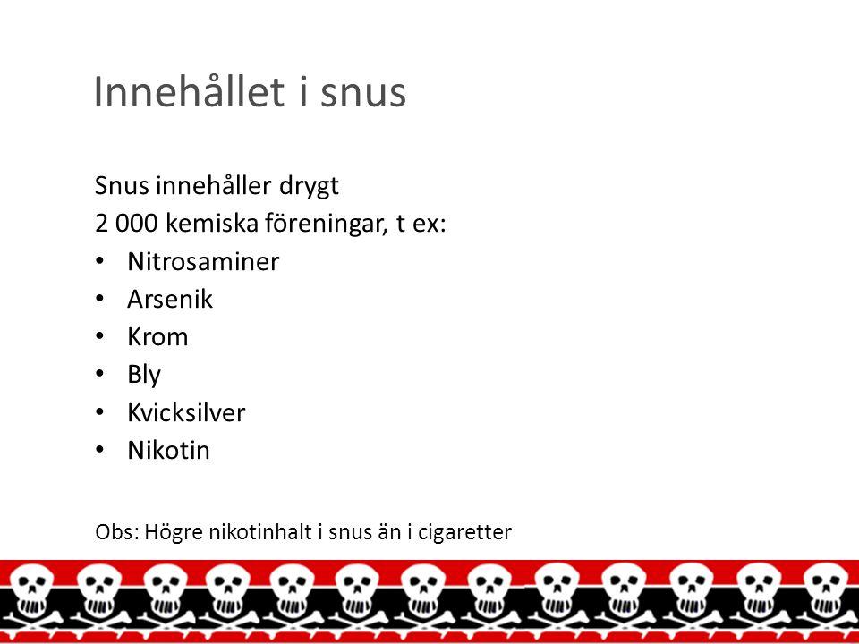 Snus innehåller drygt 2 000 kemiska föreningar, t ex: • Nitrosaminer • Arsenik • Krom • Bly • Kvicksilver • Nikotin Obs: Högre nikotinhalt i snus än i