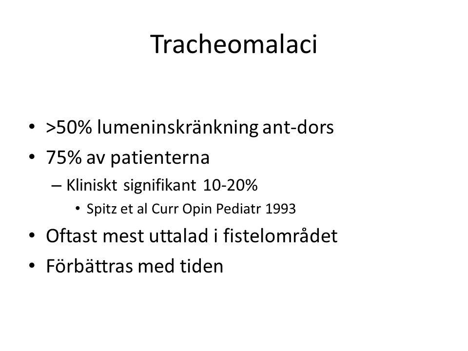 Tracheomalaci • >50% lumeninskränkning ant-dors • 75% av patienterna – Kliniskt signifikant 10-20% • Spitz et al Curr Opin Pediatr 1993 • Oftast mest