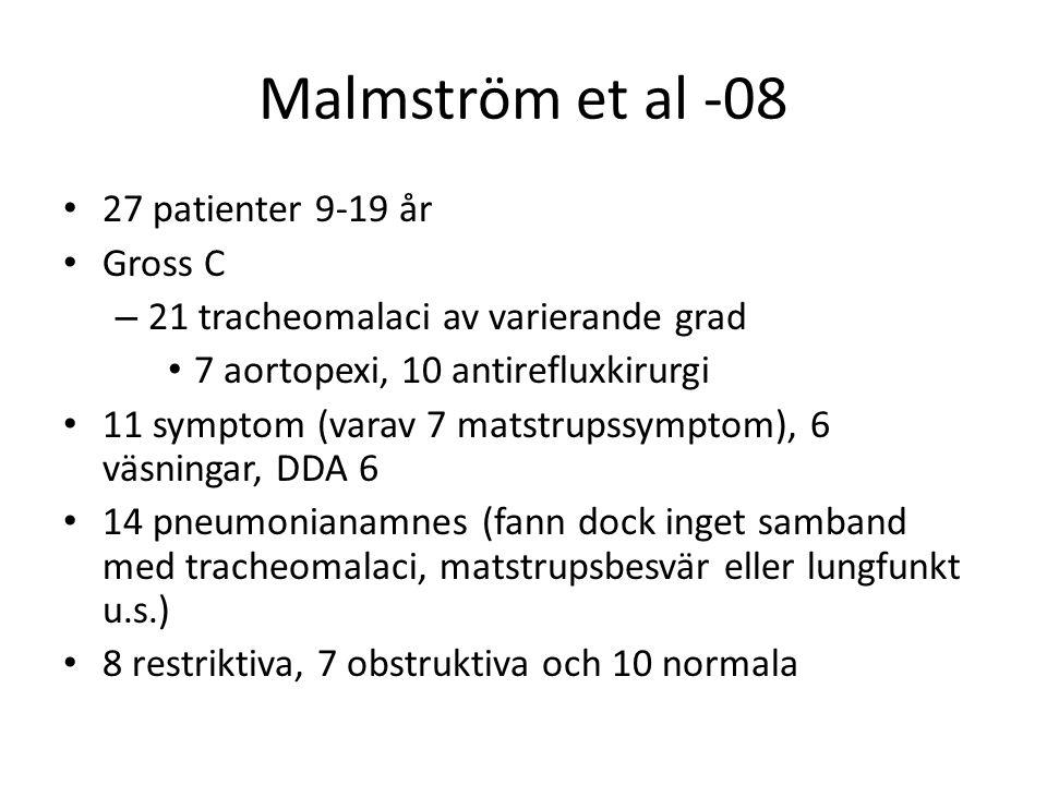 Malmström et al -08 • 27 patienter 9-19 år • Gross C – 21 tracheomalaci av varierande grad • 7 aortopexi, 10 antirefluxkirurgi • 11 symptom (varav 7 m